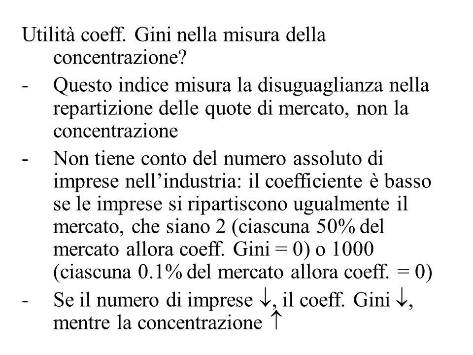 Rapporto di Concentrazione CR = somma delle quote di mercato delle prima n imprese operanti nel mercato =