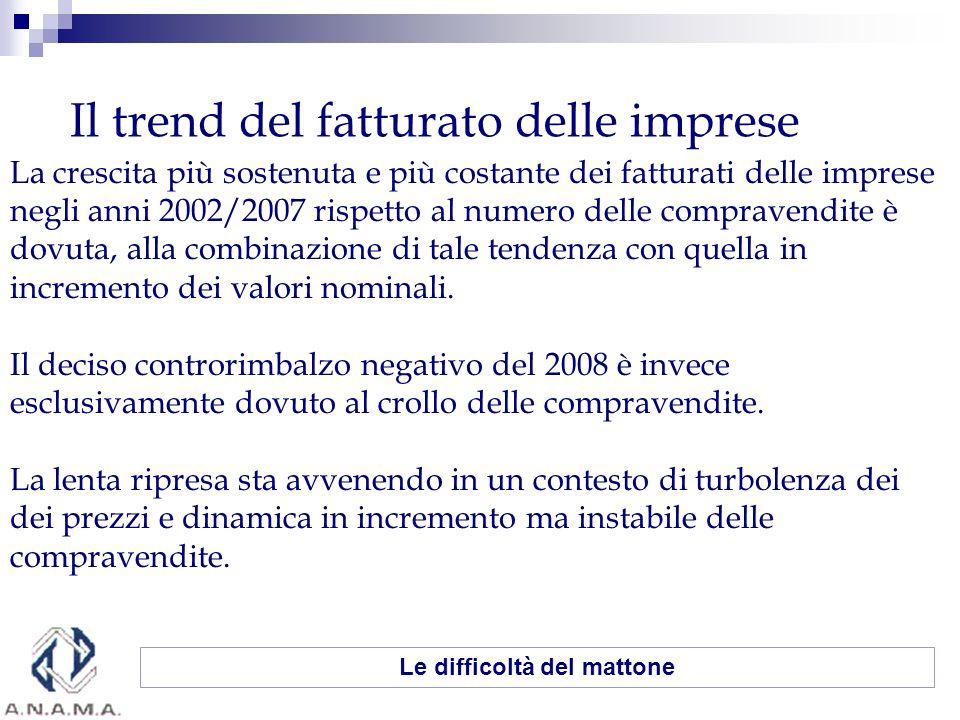 Il trend del fatturato delle imprese Le difficoltà del mattone La crescita più sostenuta e più costante dei fatturati delle imprese negli anni 2002/20