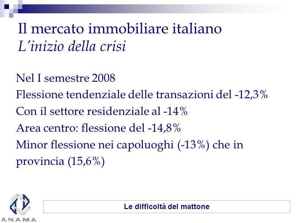 Il mercato immobiliare italiano Linizio della crisi Nel I semestre 2008 Flessione tendenziale delle transazioni del -12,3% Con il settore residenziale al -14% Area centro: flessione del -14,8% Minor flessione nei capoluoghi (-13%) che in provincia (15,6%) Le difficoltà del mattone