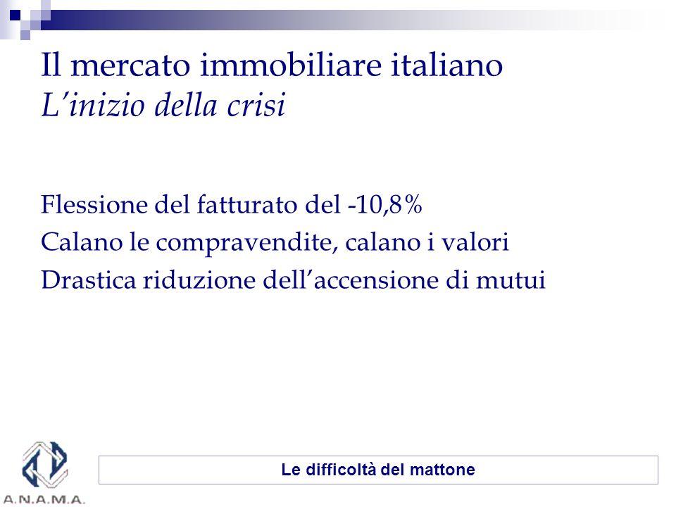 Il mercato immobiliare italiano Linizio della crisi Flessione del fatturato del -10,8% Calano le compravendite, calano i valori Drastica riduzione del