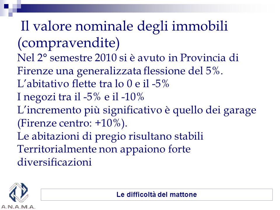 Il valore nominale degli immobili (locazioni) Nel 2° semestre 2010 si è avuto in Provincia di Firenze una generalizzata flessione tra il -5% e il - 10% per le locazioni abitative e del -15% per quelle commerciali.