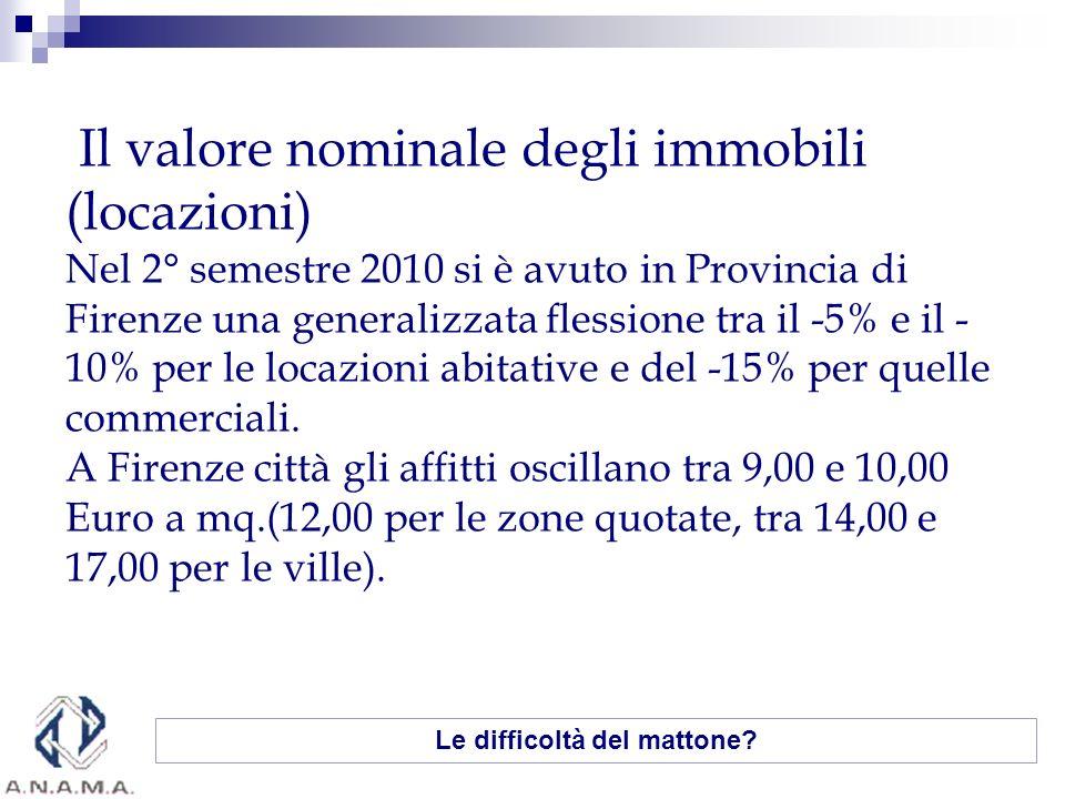 Il valore nominale degli immobili (locazioni) Nel 2° semestre 2010 si è avuto in Provincia di Firenze una generalizzata flessione tra il -5% e il - 10