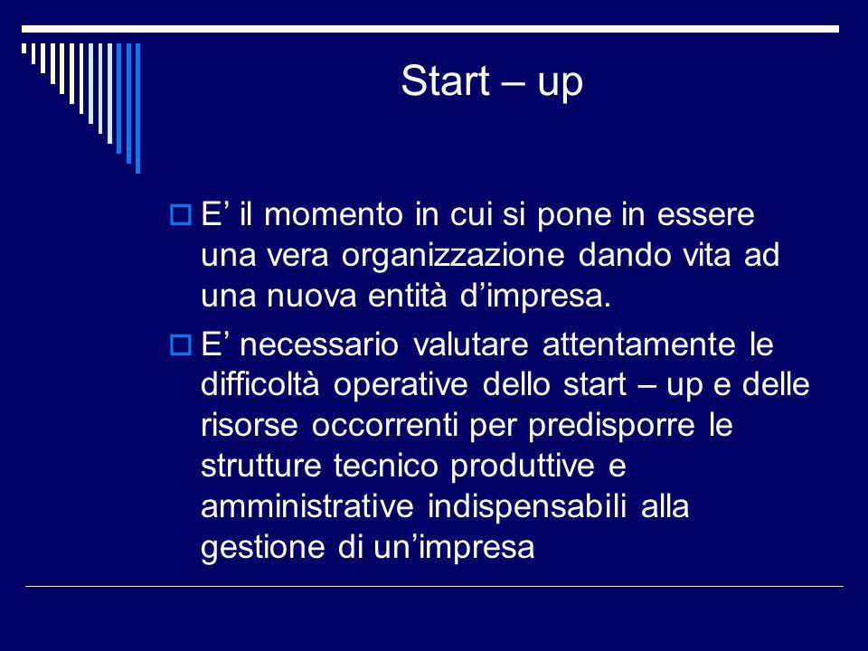Start – up E il momento in cui si pone in essere una vera organizzazione dando vita ad una nuova entità dimpresa. E necessario valutare attentamente l