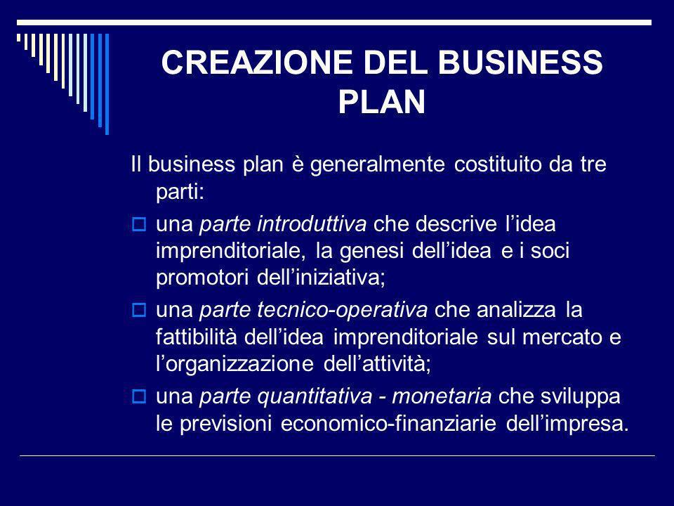 CREAZIONE DEL BUSINESS PLAN Il business plan è generalmente costituito da tre parti: una parte introduttiva che descrive lidea imprenditoriale, la genesi dellidea e i soci promotori delliniziativa; una parte tecnico-operativa che analizza la fattibilità dellidea imprenditoriale sul mercato e lorganizzazione dellattività; una parte quantitativa - monetaria che sviluppa le previsioni economico-finanziarie dellimpresa.