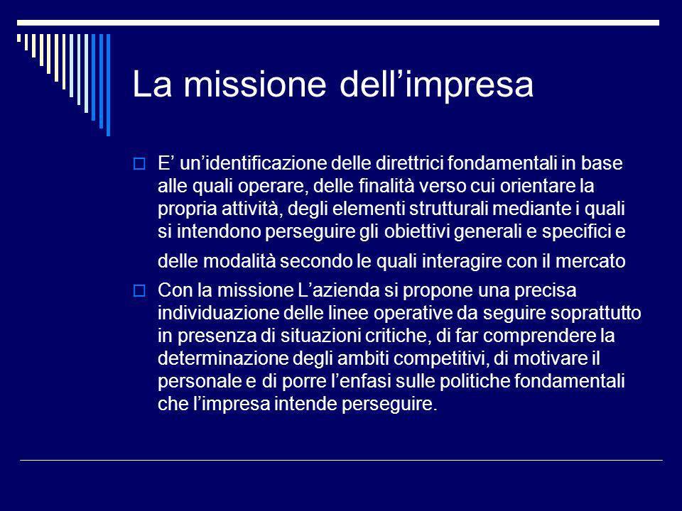 La missione dellimpresa E unidentificazione delle direttrici fondamentali in base alle quali operare, delle finalità verso cui orientare la propria at