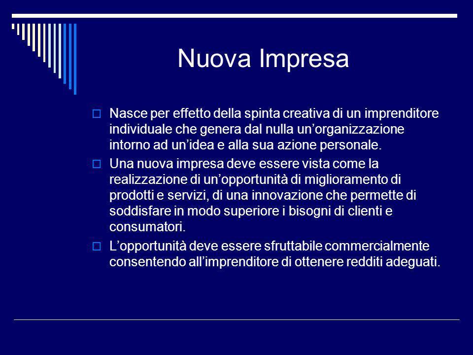 Nuova Impresa Nasce per effetto della spinta creativa di un imprenditore individuale che genera dal nulla unorganizzazione intorno ad unidea e alla sua azione personale.