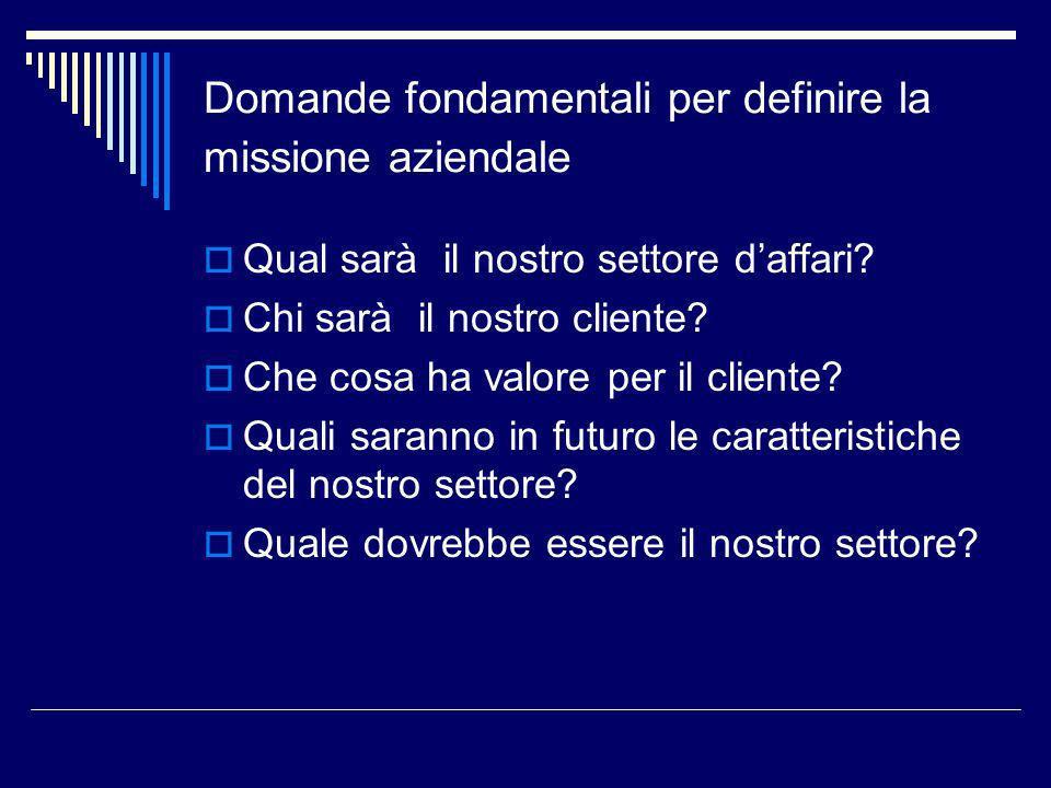 Domande fondamentali per definire la missione aziendale Qual sarà il nostro settore daffari? Chi sarà il nostro cliente? Che cosa ha valore per il cli
