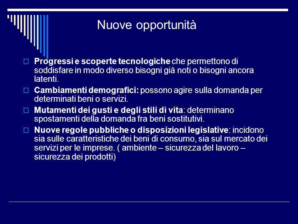 La localizzazione Localizzazione dellimpresa e motivazione della scelta Situazione economica del territorio