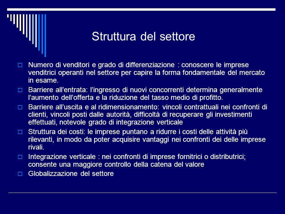 Struttura del settore Numero di venditori e grado di differenziazione : conoscere le imprese venditrici operanti nel settore per capire la forma fonda