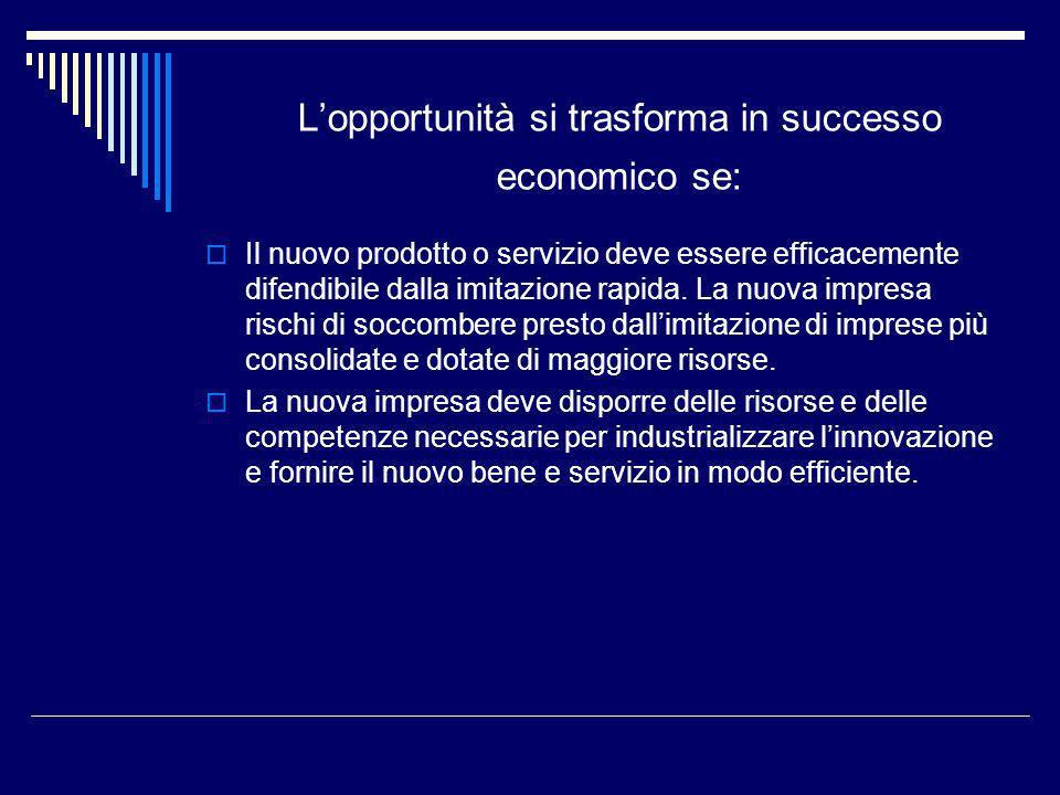 Lopportunità si trasforma in successo economico se: Il nuovo prodotto o servizio deve essere efficacemente difendibile dalla imitazione rapida.