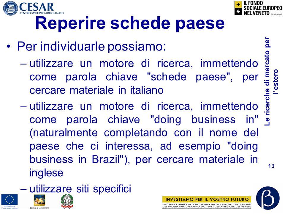 Le ricerche di mercato per lestero 12 Reperire schede paese Si distinguono in: –Schede in italiano destinate ad aziende italiane –Schede originate nel