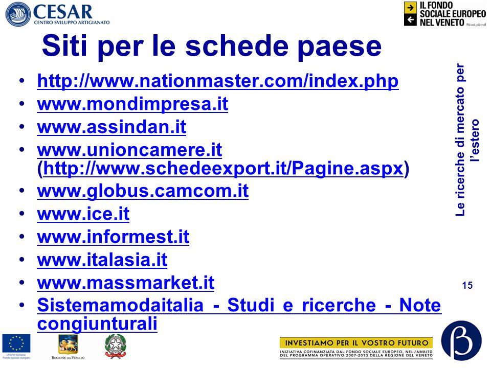 Le ricerche di mercato per lestero 14 Siti per le schede paese Factbook Organismi internazionali Camere di commercio estere Associazioni Italia/…