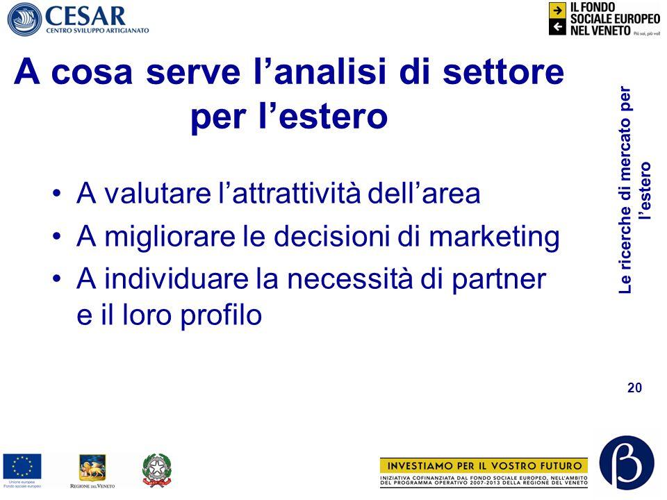 Le ricerche di mercato per lestero 19 Analisi di settore e internazionalizzazione Come gestiamo lanalisi di settore sul mercato domestico? –Fonti –Agg