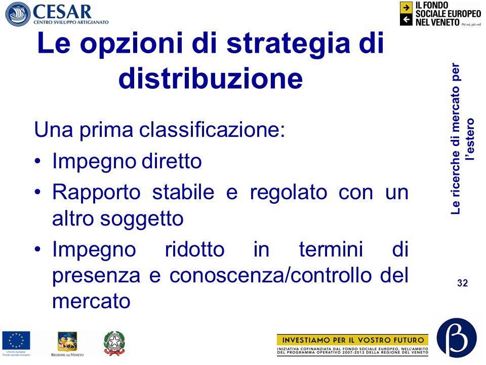 Le ricerche di mercato per lestero 31 Schema di distribuzione SOCIETA ITALIA CLIENTI AGENTE IMPORTATORE