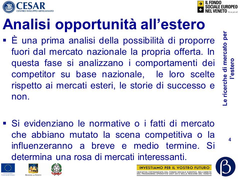 Le ricerche di mercato per lestero 4 Analisi opportunità allestero È una prima analisi della possibilità di proporre fuori dal mercato nazionale la propria offerta.
