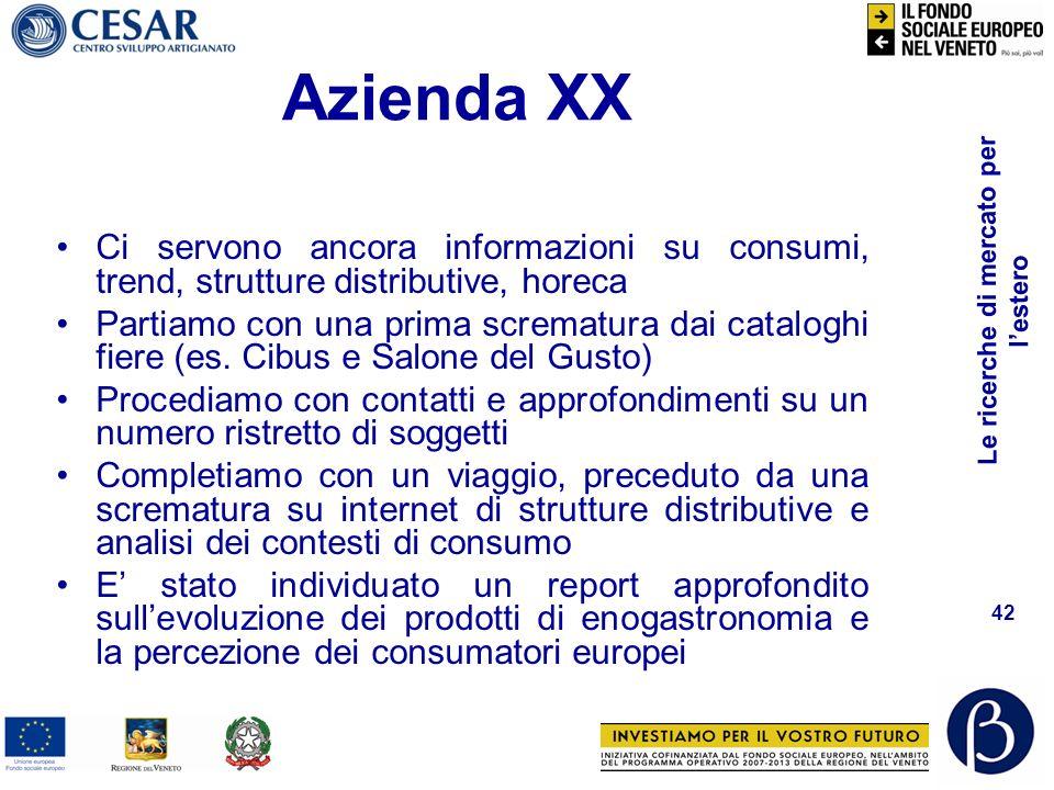 Le ricerche di mercato per lestero 41 Azienda XX: prime opzioni che derivano dalla ricerca Private label per Harrods Partnership con azienda italiana
