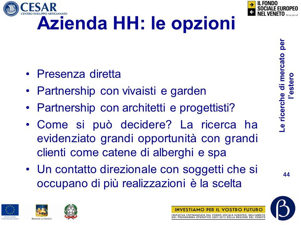 Le ricerche di mercato per lestero 43 Azienda HH Progetta e realizza giardini Dimensione ridotta