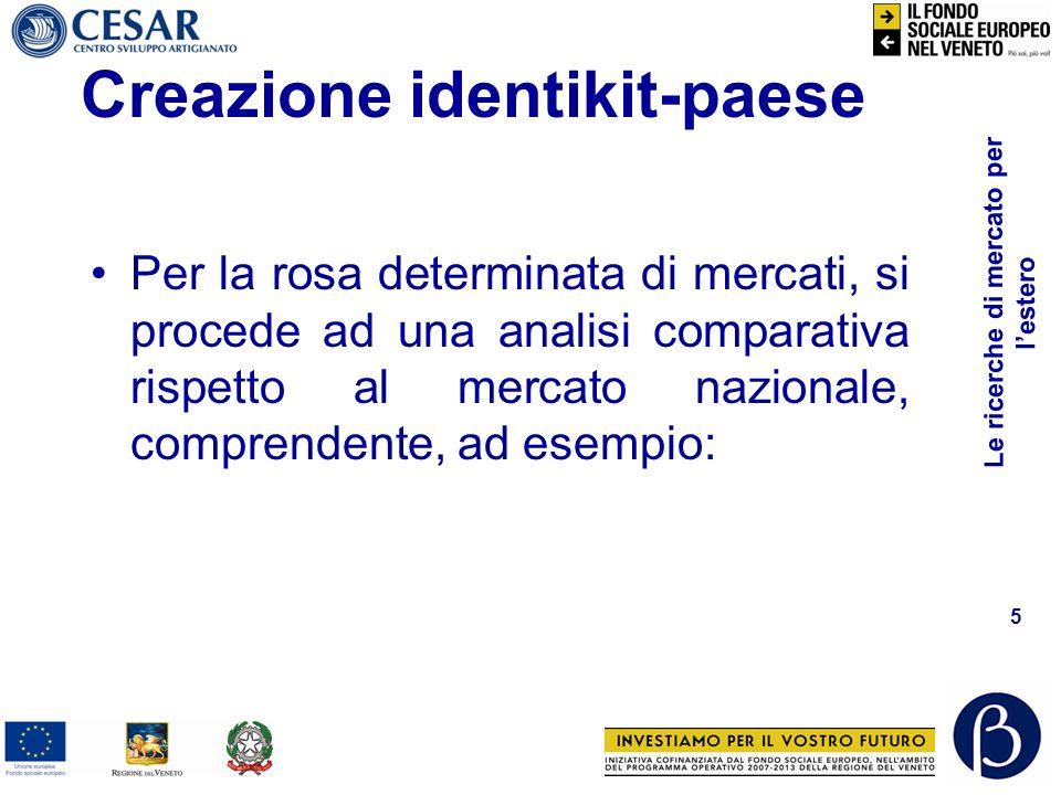 Internazionalizzazione Grado di internazionalizzazione Grado di controllo Export Agenti/concessionari/distributori Subfornitura internazionale Trasf.
