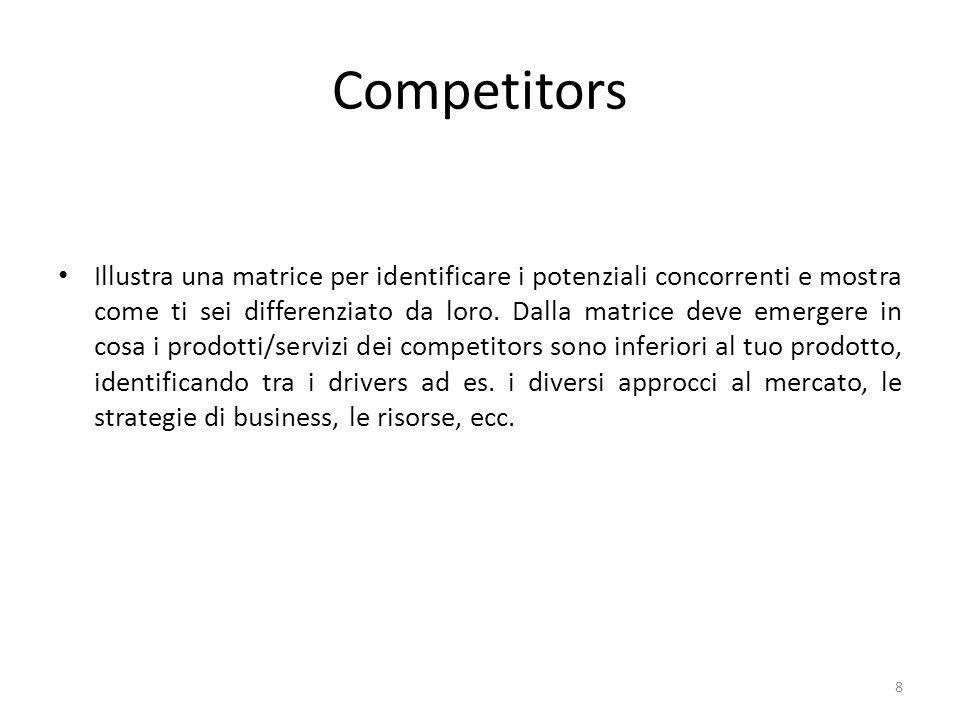 Competitors Illustra una matrice per identificare i potenziali concorrenti e mostra come ti sei differenziato da loro.