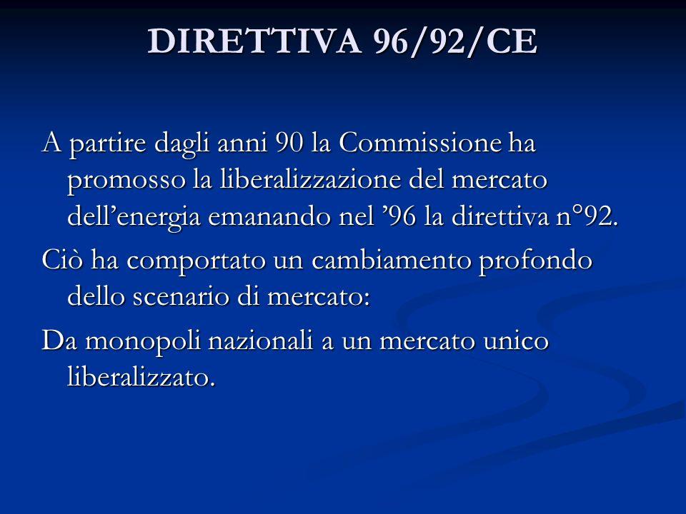 DIRETTIVA 96/92/CE A partire dagli anni 90 la Commissione ha promosso la liberalizzazione del mercato dellenergia emanando nel 96 la direttiva n°92.