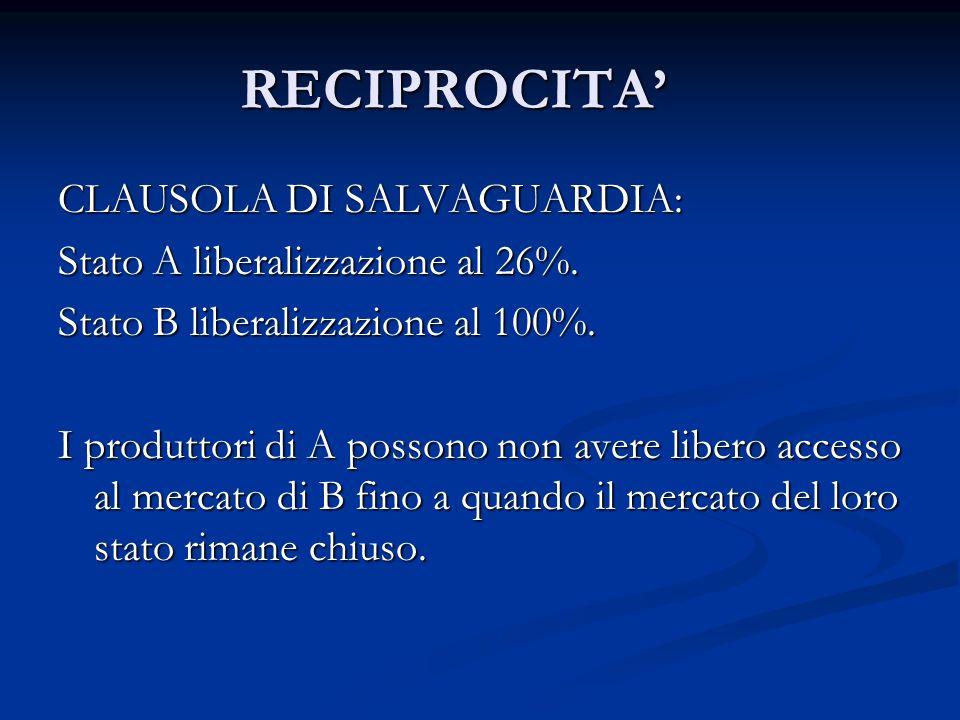 RECIPROCITA CLAUSOLA DI SALVAGUARDIA: Stato A liberalizzazione al 26%.