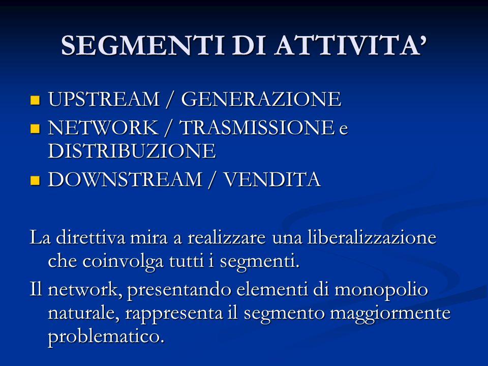 SEGMENTI DI ATTIVITA UPSTREAM / GENERAZIONE UPSTREAM / GENERAZIONE NETWORK / TRASMISSIONE e DISTRIBUZIONE NETWORK / TRASMISSIONE e DISTRIBUZIONE DOWNSTREAM / VENDITA DOWNSTREAM / VENDITA La direttiva mira a realizzare una liberalizzazione che coinvolga tutti i segmenti.