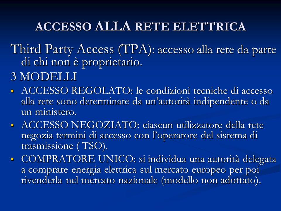 ACCESSO ALLA RETE ELETTRICA Third Party Access (TPA) : accesso alla rete da parte di chi non è proprietario.