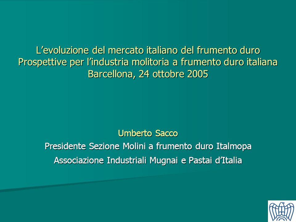 Levoluzione del mercato italiano del frumento duro Prospettive per lindustria molitoria a frumento duro italiana Barcellona, 24 ottobre 2005 Umberto S