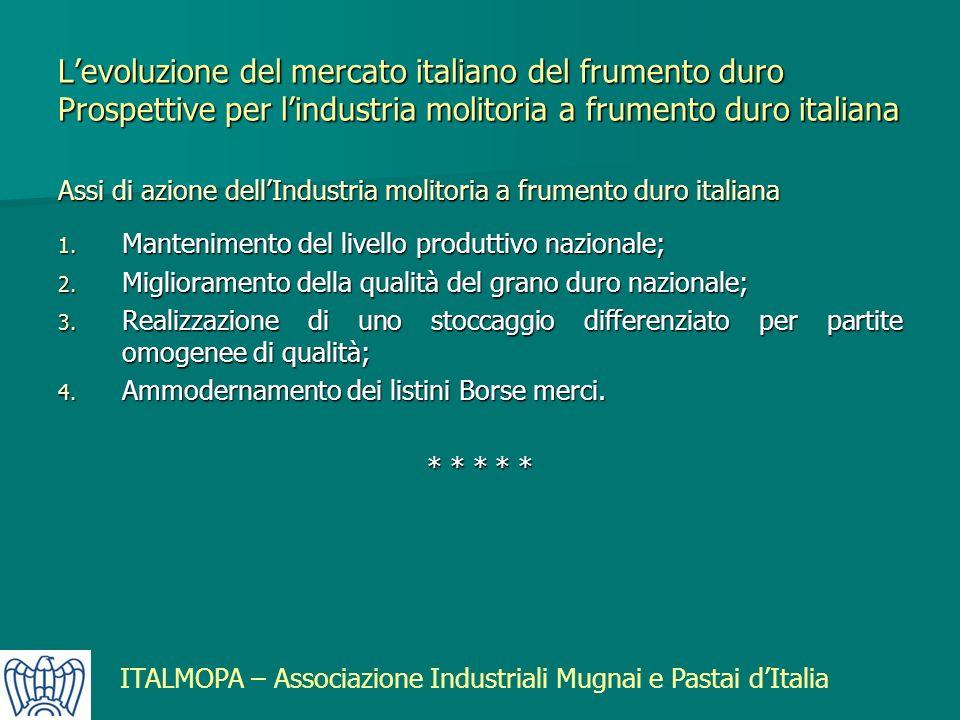 Levoluzione del mercato italiano del frumento duro Prospettive per lindustria molitoria a frumento duro italiana Assi di azione dellIndustria molitori