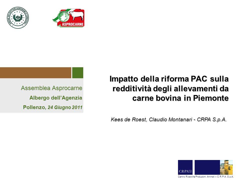 Assemblea Asprocarne Albergo dellAgenzia Pollenzo, 24 Giugno 2011 Centro Ricerche Produzioni Animali – C.R.P.A. S.p.A. Impatto della riforma PAC sulla
