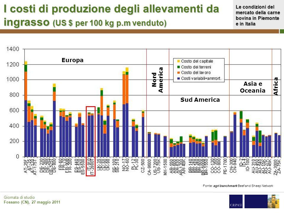 Le condizioni del mercato della carne bovina in Piemonte e in Italia Giornata di studio Fossano (CN), 27 maggio 2011 I costi di produzione degli allev