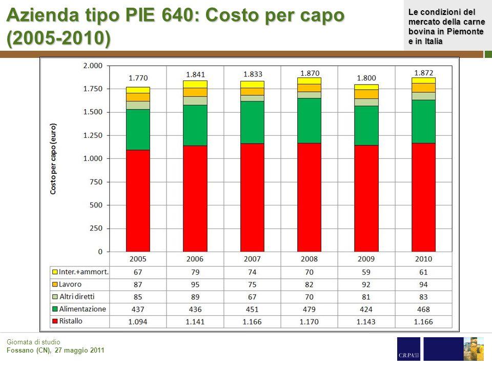 Le condizioni del mercato della carne bovina in Piemonte e in Italia Giornata di studio Fossano (CN), 27 maggio 2011 Azienda tipo PIE 640: Costo per c