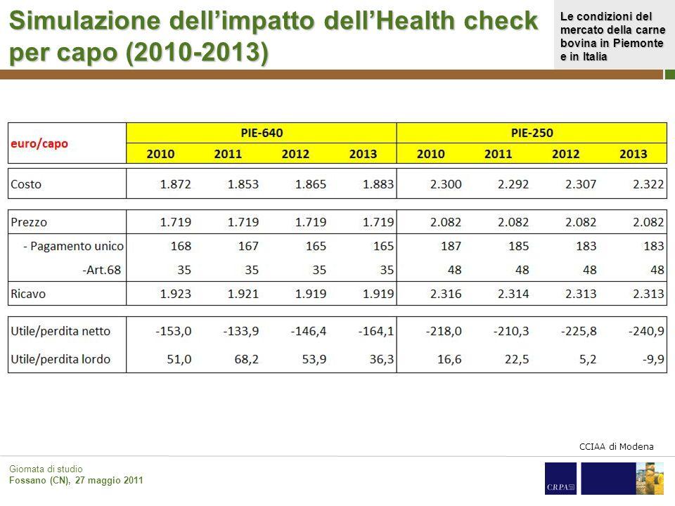 Le condizioni del mercato della carne bovina in Piemonte e in Italia Giornata di studio Fossano (CN), 27 maggio 2011 Simulazione dellimpatto dellHealt