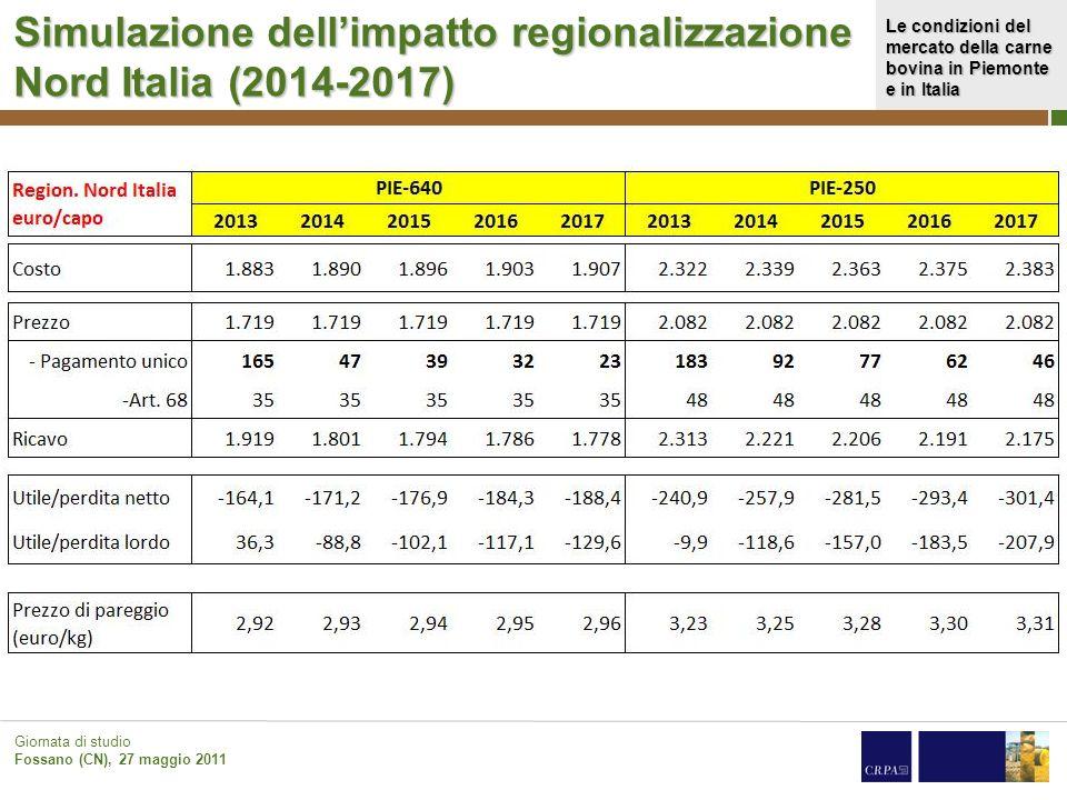 Le condizioni del mercato della carne bovina in Piemonte e in Italia Giornata di studio Fossano (CN), 27 maggio 2011 Simulazione dellimpatto regionali