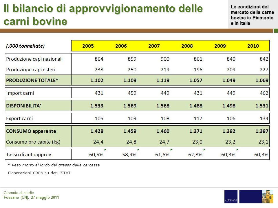 Le condizioni del mercato della carne bovina in Piemonte e in Italia Giornata di studio Fossano (CN), 27 maggio 2011 Il bilancio di approvvigionamento