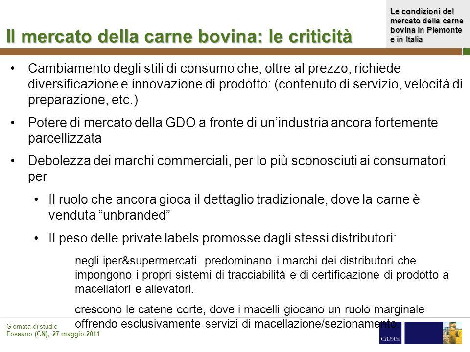 Le condizioni del mercato della carne bovina in Piemonte e in Italia Giornata di studio Fossano (CN), 27 maggio 2011 Cambiamento degli stili di consum