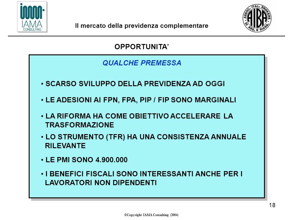 18 ©Copyright IAMA Consulting (2004) Il mercato della previdenza complementare OPPORTUNITA QUALCHE PREMESSA SCARSO SVILUPPO DELLA PREVIDENZA AD OGGI LE ADESIONI AI FPN, FPA, PIP / FIP SONO MARGINALI LA RIFORMA HA COME OBIETTIVO ACCELERARE LA TRASFORMAZIONE LO STRUMENTO (TFR) HA UNA CONSISTENZA ANNUALE RILEVANTE LE PMI SONO 4.900.000 I BENEFICI FISCALI SONO INTERESSANTI ANCHE PER I LAVORATORI NON DIPENDENTI