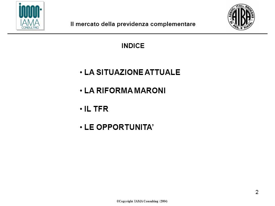 2 ©Copyright IAMA Consulting (2004) Il mercato della previdenza complementare INDICE LA SITUAZIONE ATTUALE LA RIFORMA MARONI IL TFR LE OPPORTUNITA