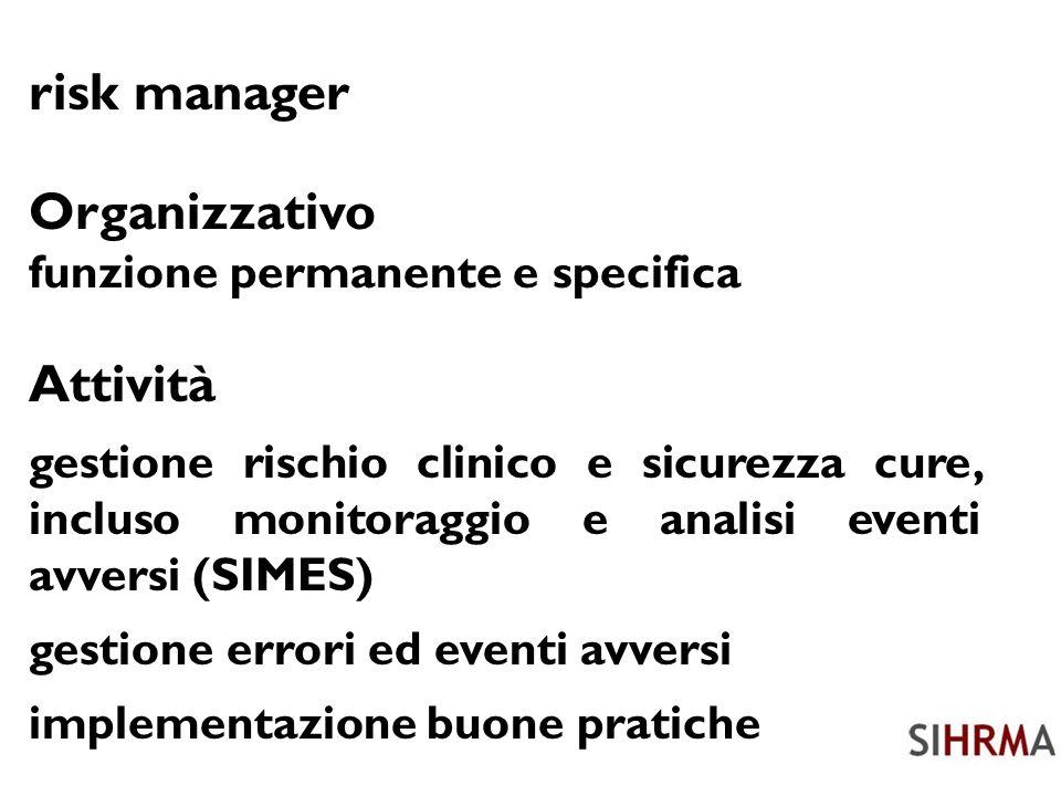 risk manager Organizzativo funzione permanente e specifica Attività gestione rischio clinico e sicurezza cure, incluso monitoraggio e analisi eventi avversi (SIMES) gestione errori ed eventi avversi implementazione buone pratiche