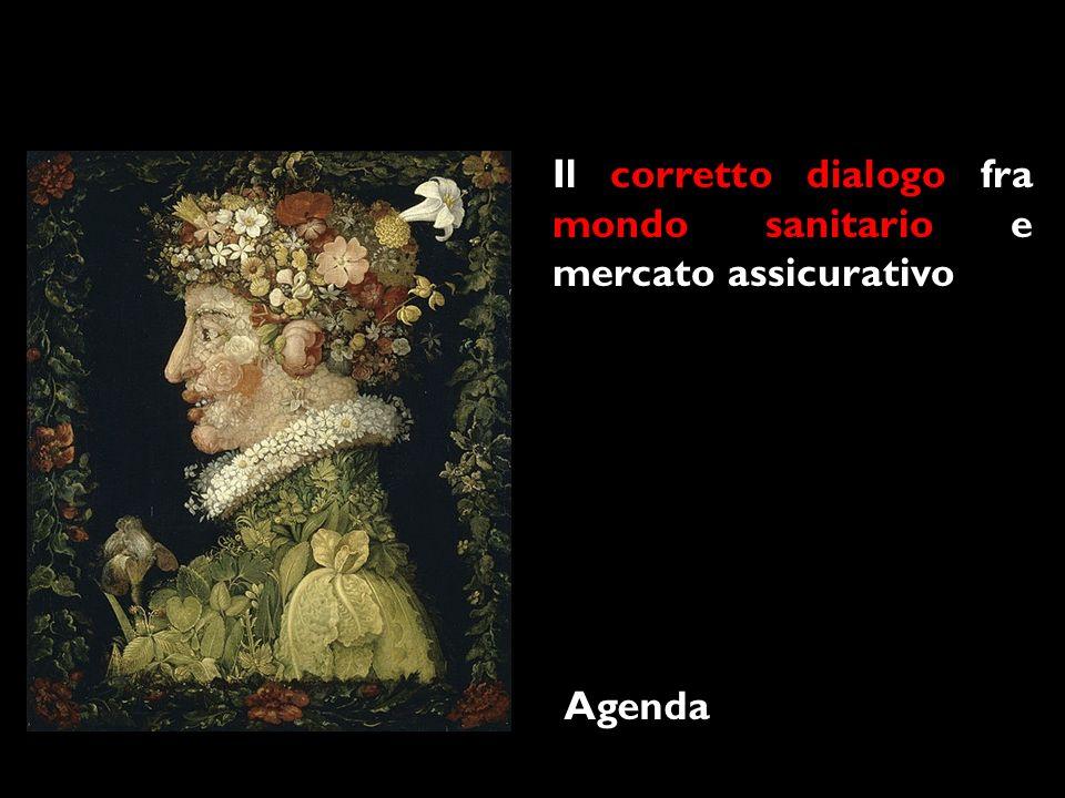 Agenda Il corretto dialogo fra mondo sanitario e mercato assicurativo