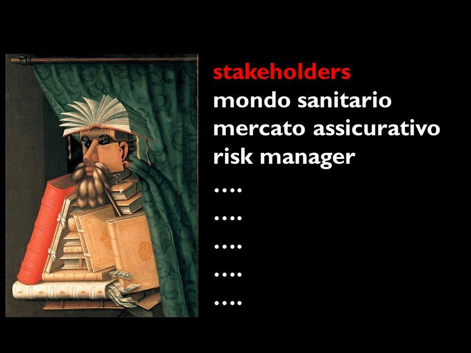 stakeholders mondo sanitario mercato assicurativo risk manager ….