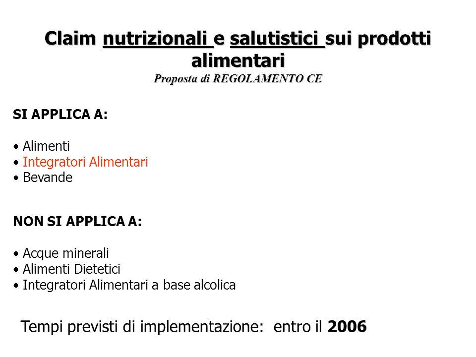 Claim nutrizionali e salutistici sui prodotti alimentari Proposta di REGOLAMENTO CE SI APPLICA A: Alimenti Integratori Alimentari Bevande NON SI APPLI