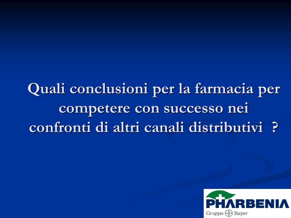 Quali conclusioni per la farmacia per competere con successo nei confronti di altri canali distributivi ?