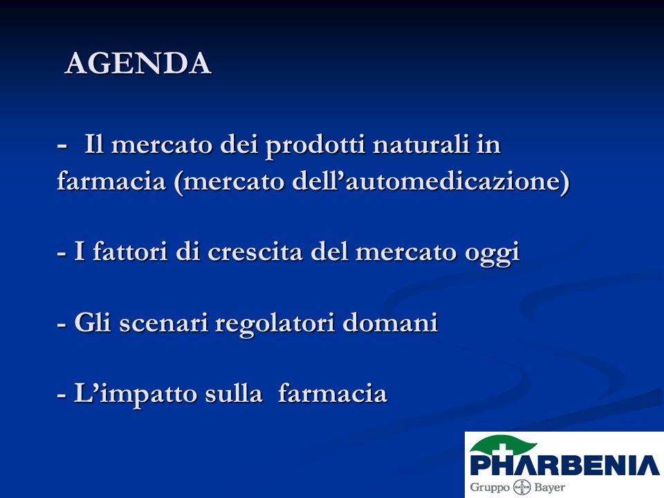 AGENDA - Il mercato dei prodotti naturali in farmacia (mercato dellautomedicazione) - I fattori di crescita del mercato oggi - Gli scenari regolatori