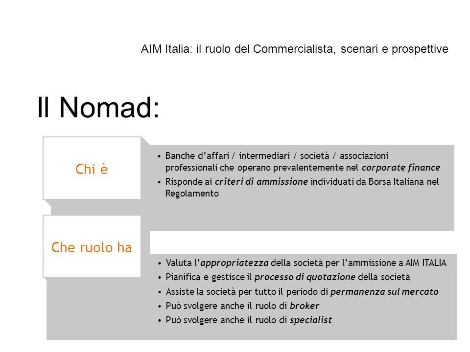Chi è Il Nomad: Banche daffari / intermediari / società / associazioni professionali che operano prevalentemente nel corporate finance Risponde ai criteri di ammissione individuati da Borsa Italiana nel Regolamento Che ruolo ha Valuta lappropriatezza della società per lammissione a AIM ITALIA Pianifica e gestisce il processo di quotazione della società Assiste la società per tutto il periodo di permanenza sul mercato Può svolgere anche il ruolo di broker Può svolgere anche il ruolo di specialist AIM Italia: il ruolo del Commercialista, scenari e prospettive