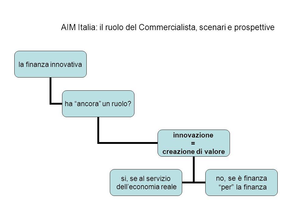 AIM Italia: il ruolo del Commercialista, scenari e prospettive la finanza innovativa ha ancora un ruolo? innovazione = creazione di valore si, se al s