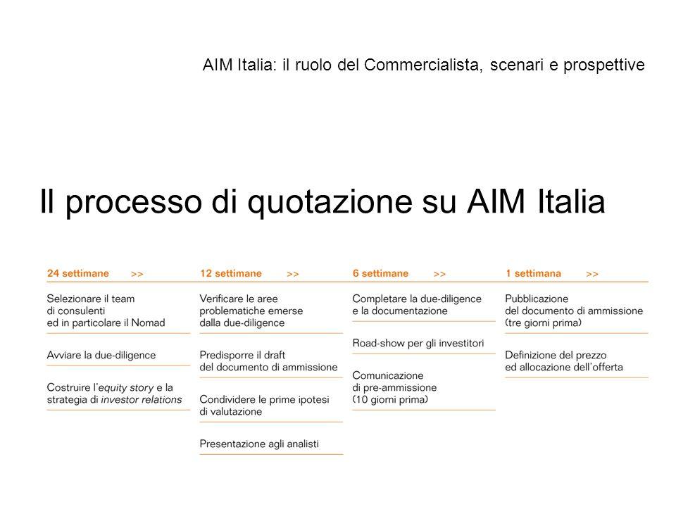 Il processo di quotazione su AIM Italia AIM Italia: il ruolo del Commercialista, scenari e prospettive