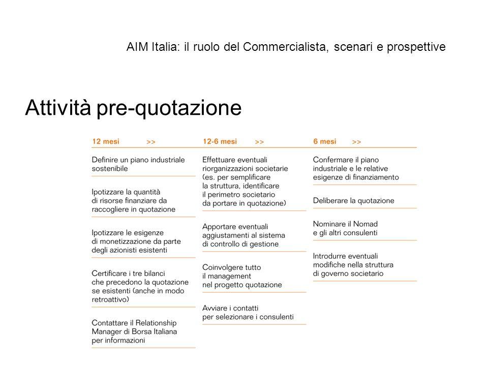 Attività pre-quotazione AIM Italia: il ruolo del Commercialista, scenari e prospettive