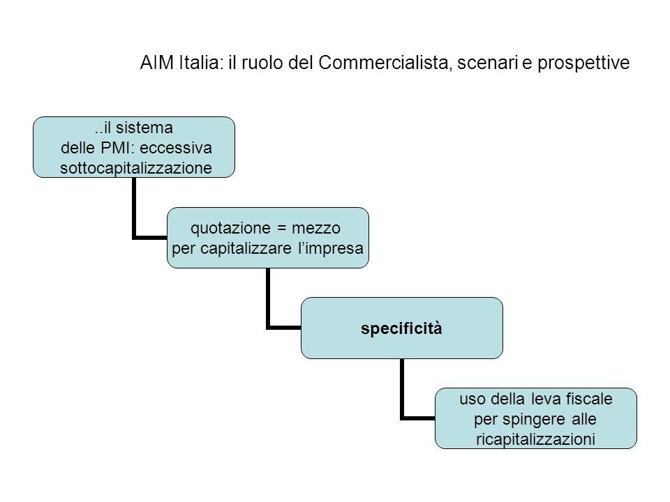 AIM Italia: il ruolo del Commercialista, scenari e prospettive..il sistema delle PMI: eccessiva sottocapitalizzazione quotazione = mezzo per capitaliz