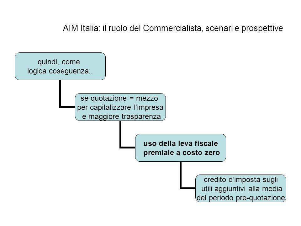 AIM Italia: il ruolo del Commercialista, scenari e prospettive quindi, come logica coseguenza.. se quotazione = mezzo per capitalizzare limpresa e mag